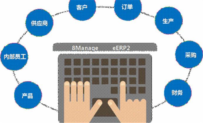 ERP企业管理软件:它有哪些功能,可以解决哪些管理问题?