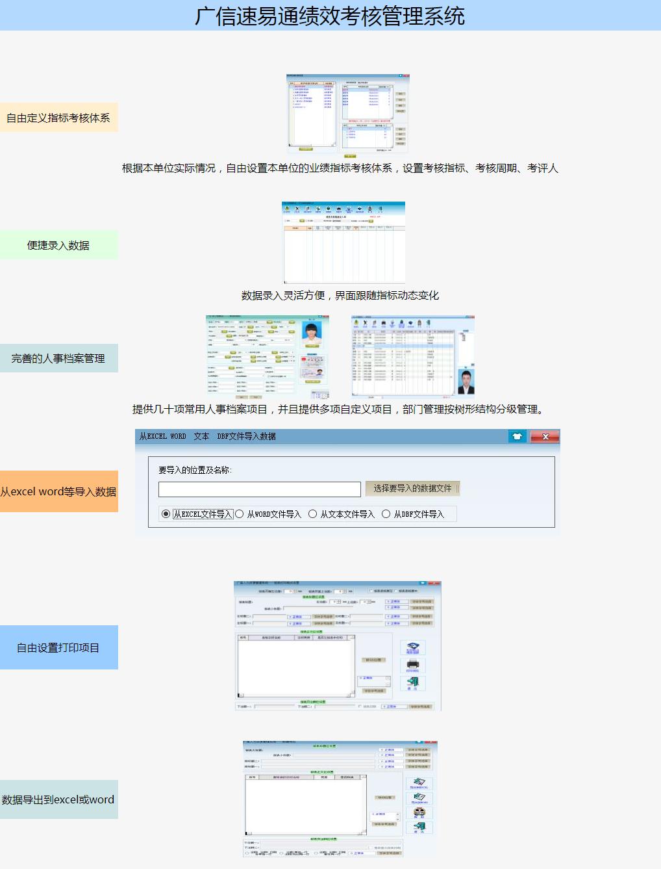 广信速易通绩效考核管理系统.png