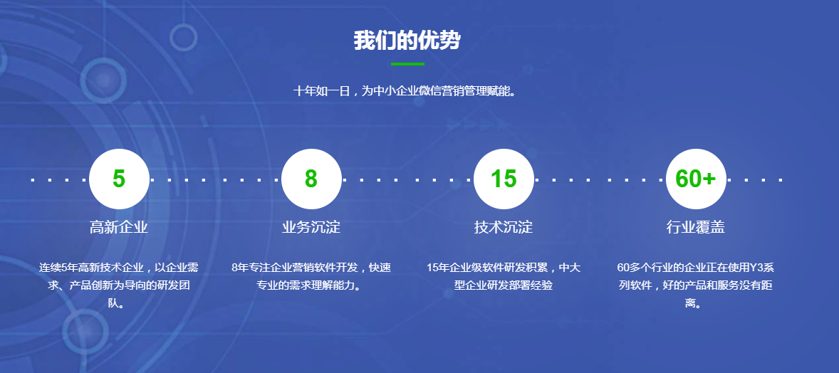 y3微信管理系统
