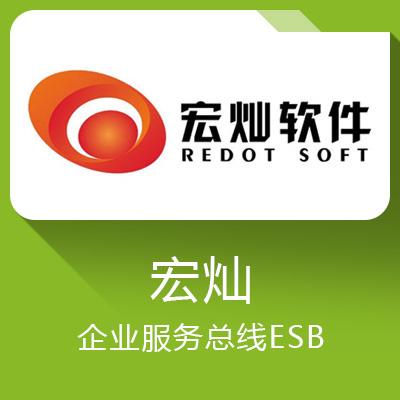 宏灿企业服务总线ESB-消除不同应用的技术差异