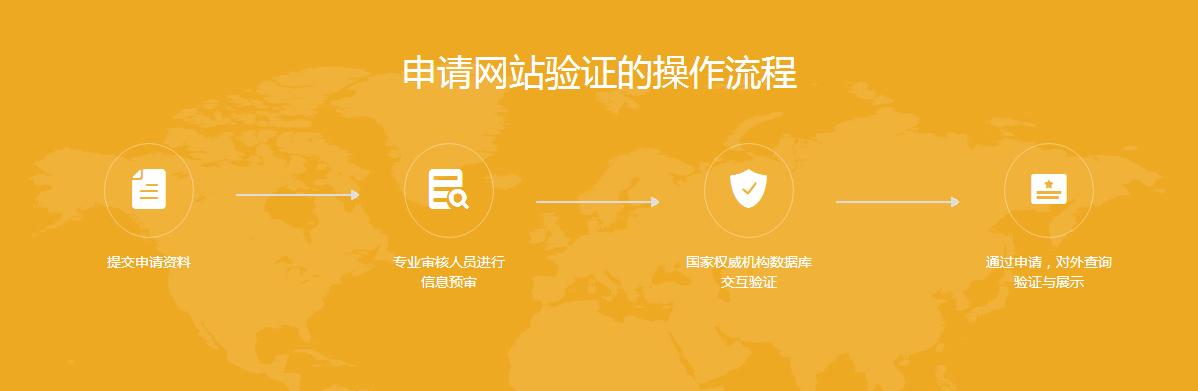 可信网站—网站取信于民的身份标识