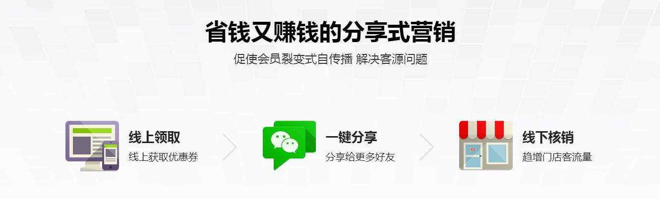 易得网络-新零售门店管理系统-4.png