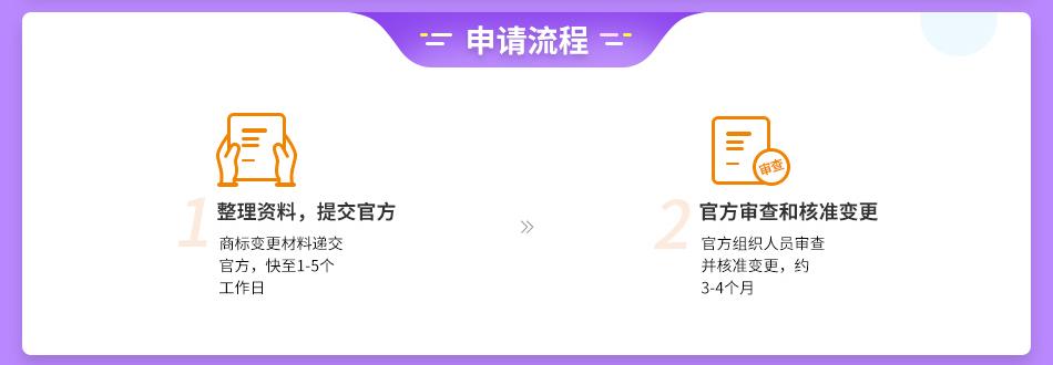 商标信息变更_03.jpg