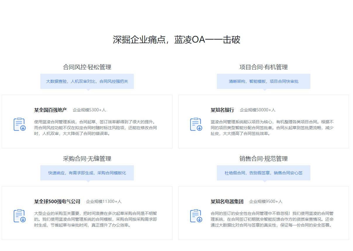 蓝凌合同管理中台_03.jpg