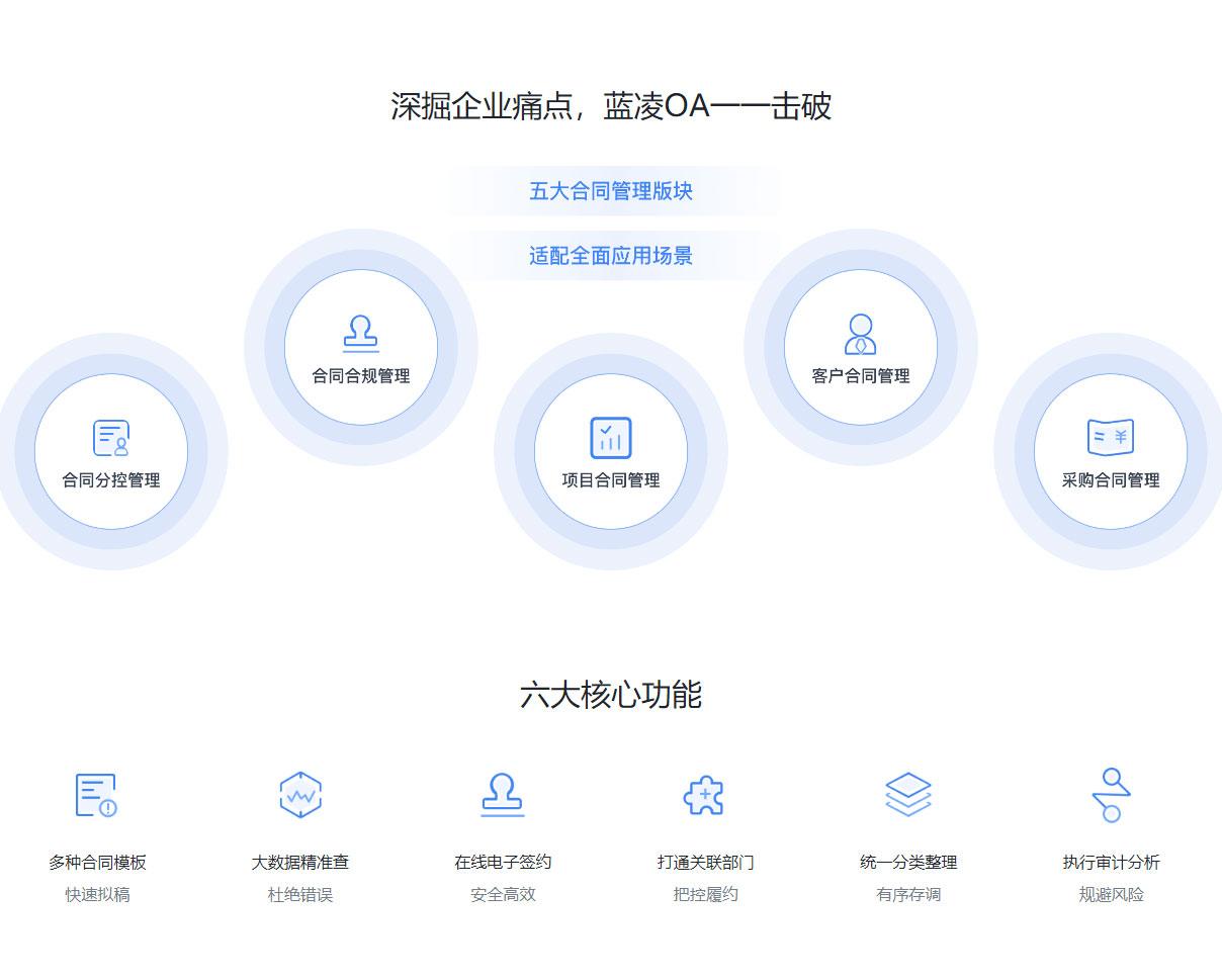 蓝凌合同管理中台_04.jpg