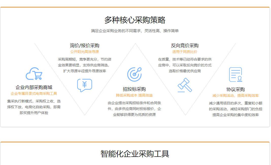 大企业采购互联网采购整体解决方案_02.jpg
