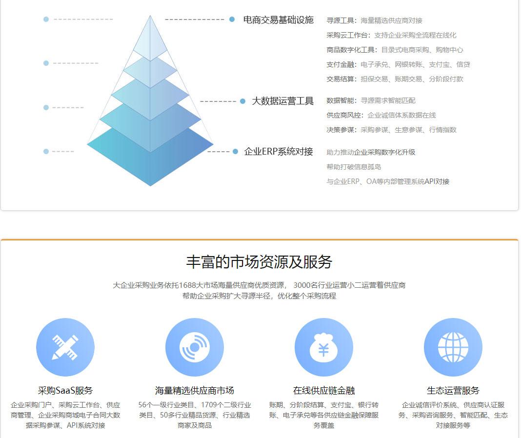 大企业采购互联网采购整体解决方案_03.jpg