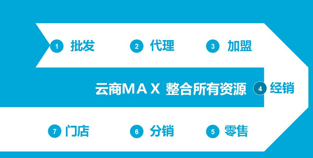 云商MAX-1-6.png