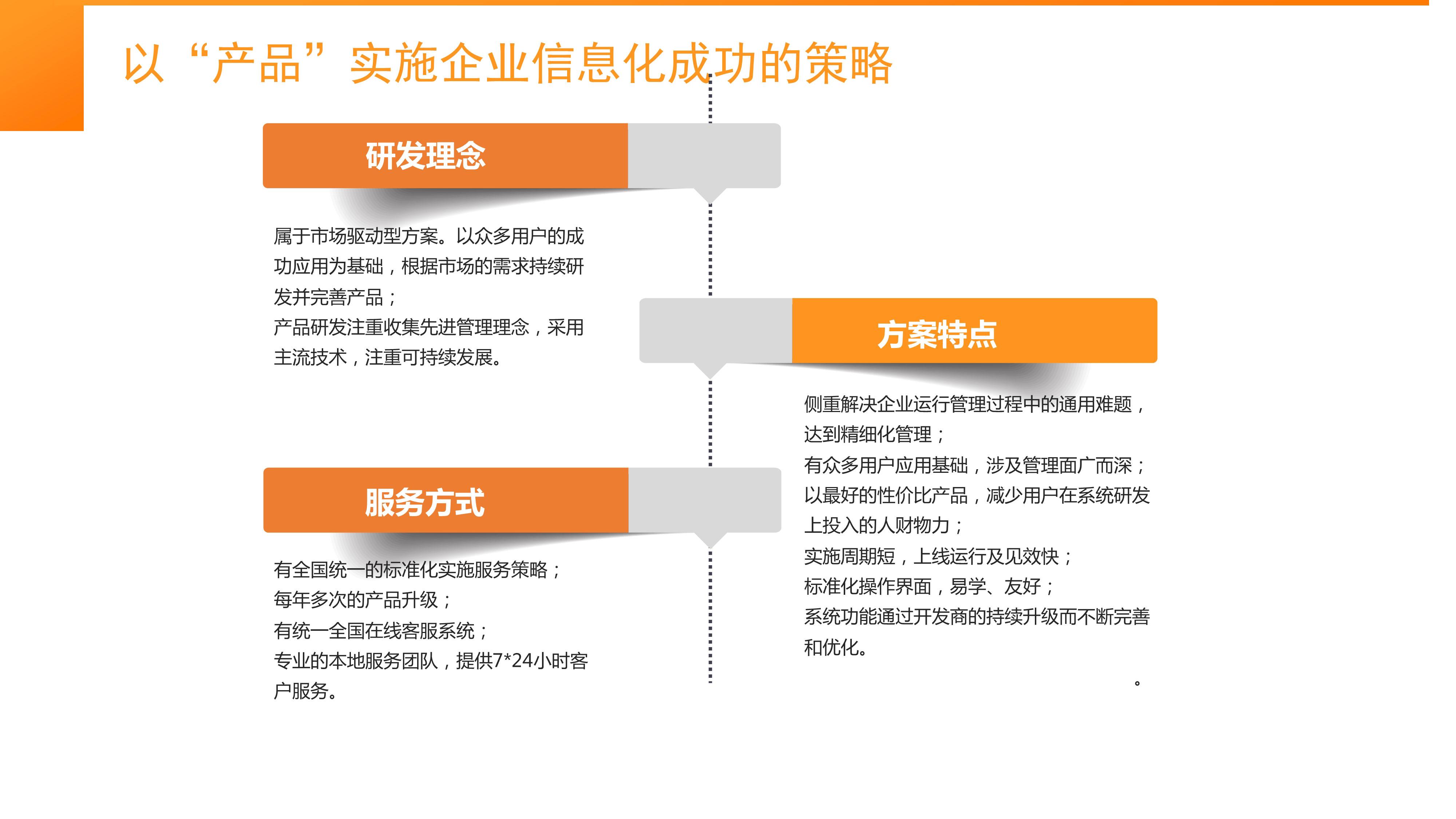 013011343503_0信天使综合信息管理系统旗舰版_3.jpg