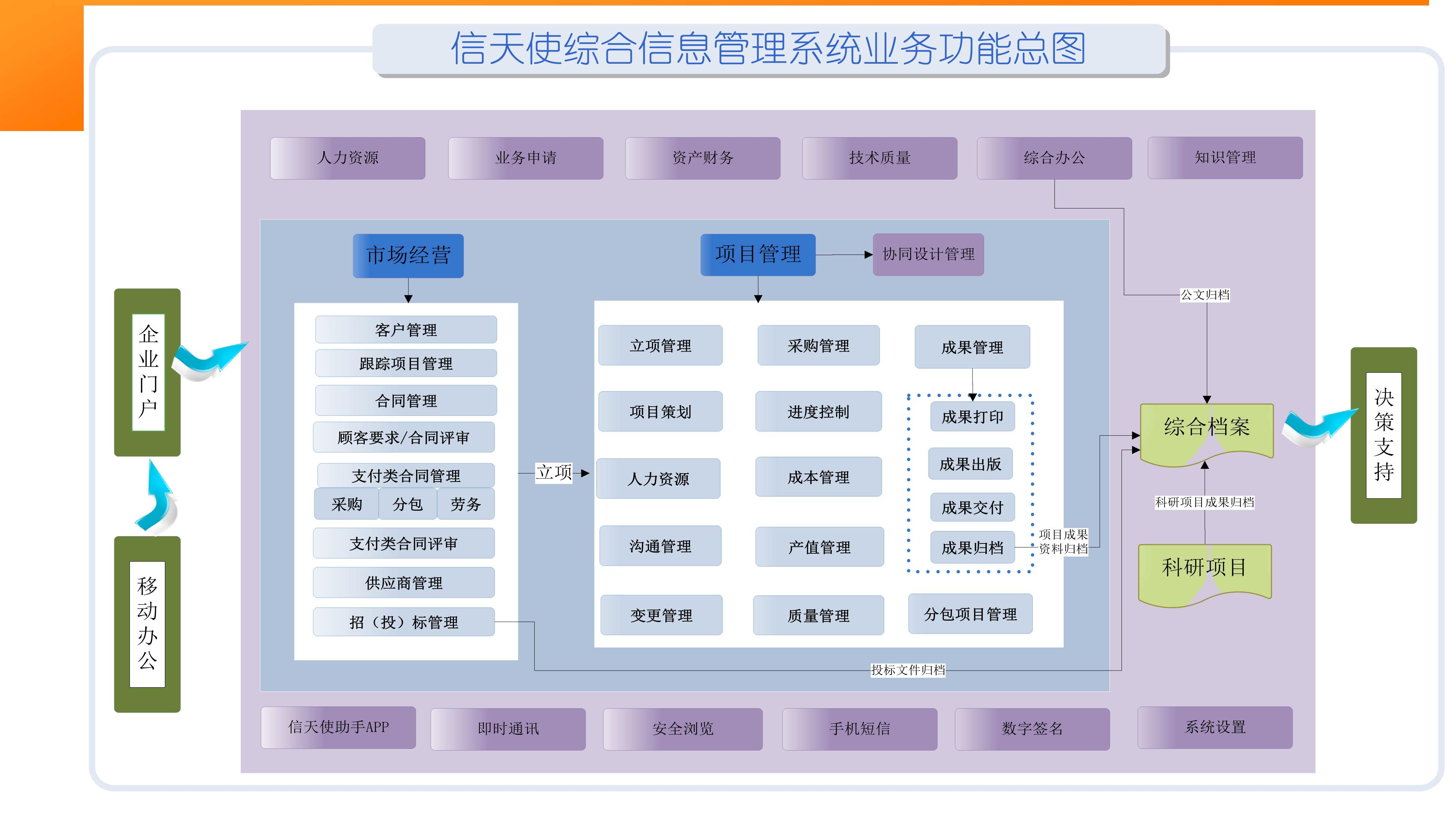 013011343503_0信天使综合信息管理系统旗舰版_4.jpg