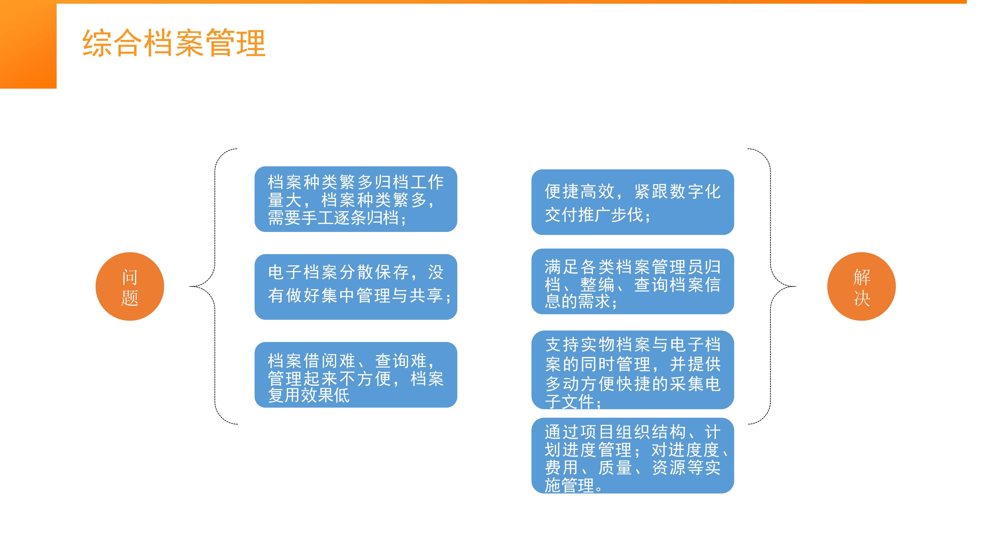 013011343503_0信天使综合信息管理系统旗舰版_9.jpg
