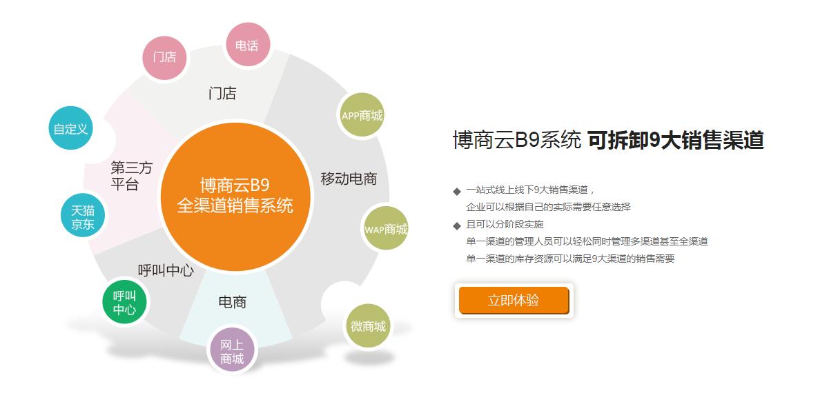 博商云B9全渠道O2O销售-5.png