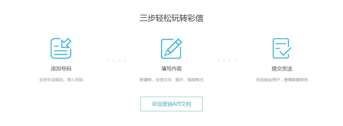 互亿无忧彩信营销-3.png