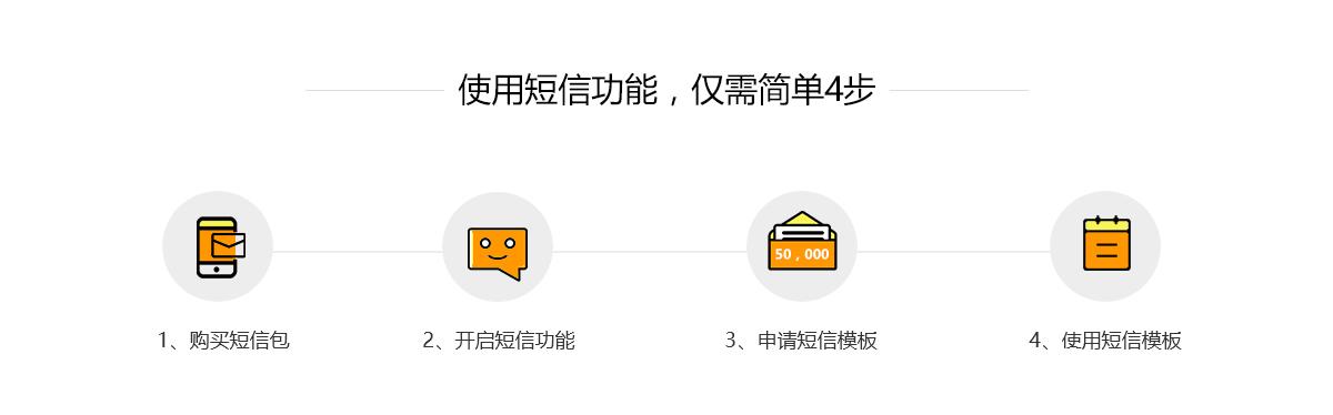 爱品宣短信营销-2.jpg