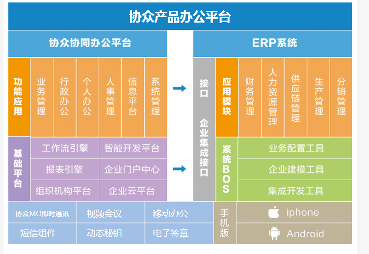 协众产品办公平台-1.png