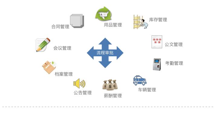 协众产品办公平台-4.png