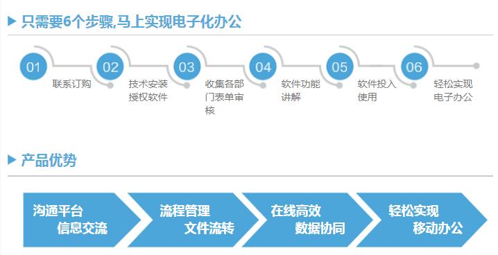 协众产品办公平台-2.png
