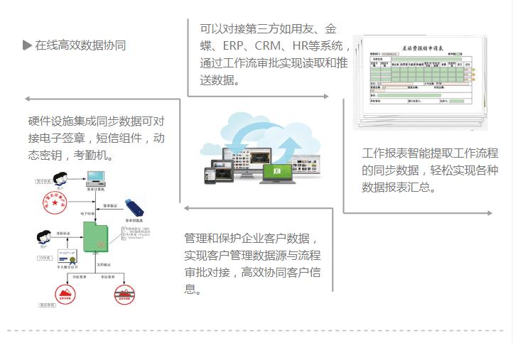 协众产品办公平台-5.png